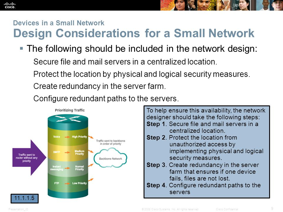 Presentation_ID 9 © 2008 Cisco Systems, Inc. All rights reserved.Cisco Confidential Devices in a Small Network Design Considerations for a Small Netwo