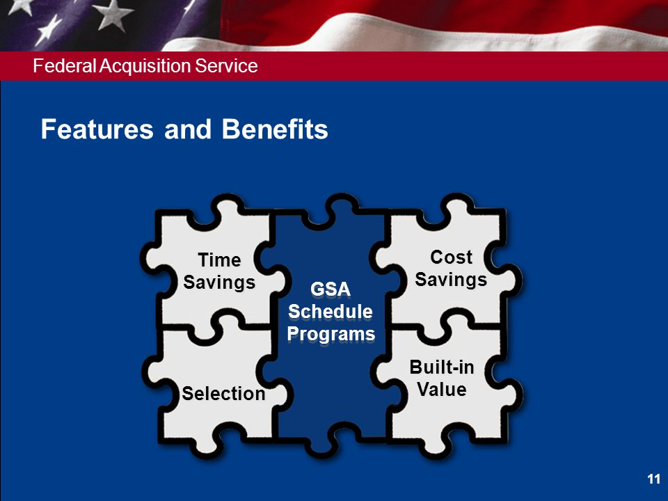 Federal Acquisition Service Features and Benefits GSA Schedule Programs GSA Schedule Programs GSA Schedule Programs TimeSavings CostSavings Built-inVa