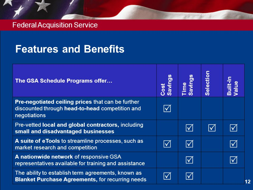Federal Acquisition Service Features and Benefits The GSA Schedule Programs offer… Cost Savings Time Savings Selection Built-In Value Pre-negotiated c