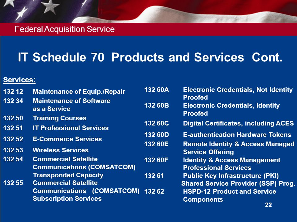 Federal Acquisition Service IT Schedule 70 Products and Services Cont. 22 Services: 132 12Maintenance of Equip./Repair 132 34Maintenance of Software a