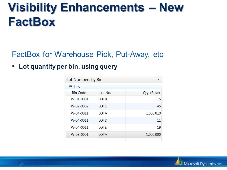 Visibility Enhancements – New FactBox FactBox for Warehouse Pick, Put-Away, etc Lot quantity per bin, using query 24