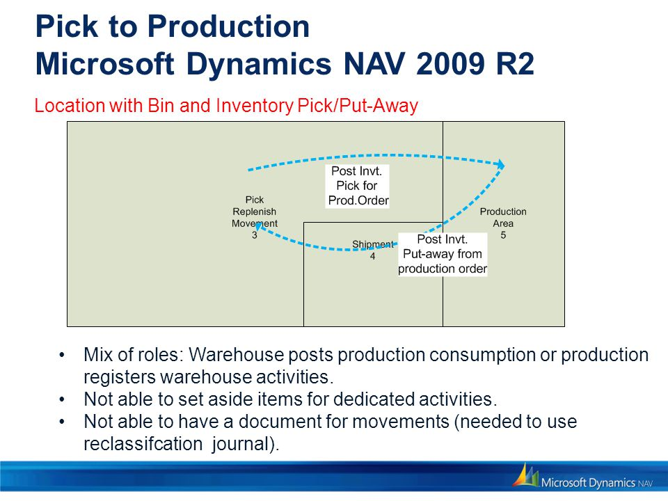 Microsoft Dynamics NAV 2013 Implementation True Queue optimization: Tasks get assigned to first available NST, unlike Microsoft Dynamics NAV 2009 round robin implementation, where tasks are slotted and might wait for a time out if waiting for a long task.