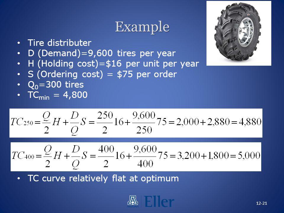Example Tire distributer D (Demand)=9,600 tires per year H (Holding cost)=$16 per unit per year S (Ordering cost) = $75 per order Q 0 =300 tires TC mi