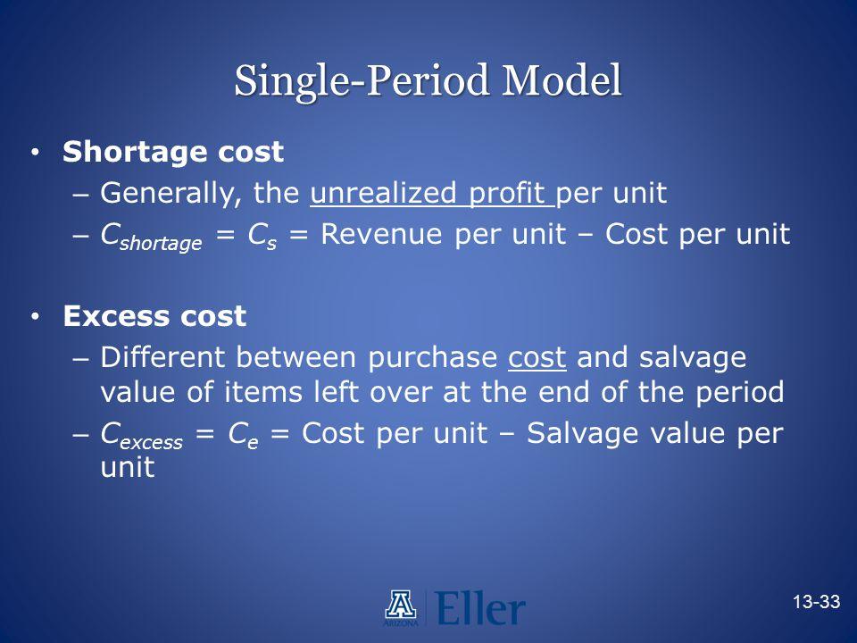 Single-Period Model Shortage cost – Generally, the unrealized profit per unit – C shortage = C s = Revenue per unit – Cost per unit Excess cost – Diff