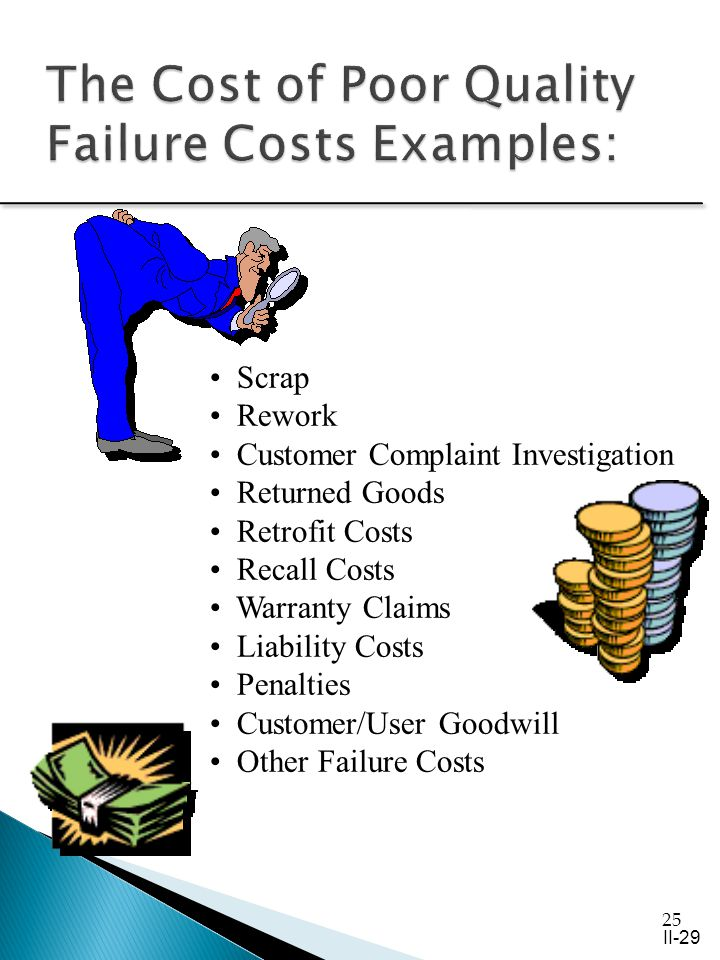 25 Scrap Rework Customer Complaint Investigation Returned Goods Retrofit Costs Recall Costs Warranty Claims Liability Costs Penalties Customer/User Goodwill Other Failure Costs II-29