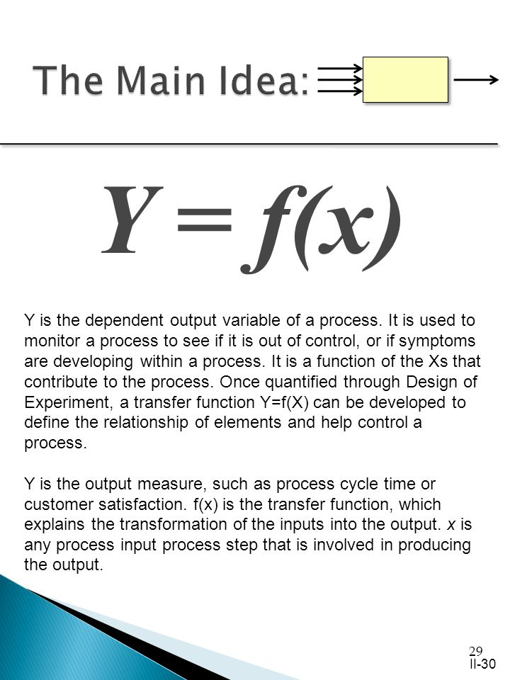 29 Y = f(x) Y is the dependent output variable of a process.