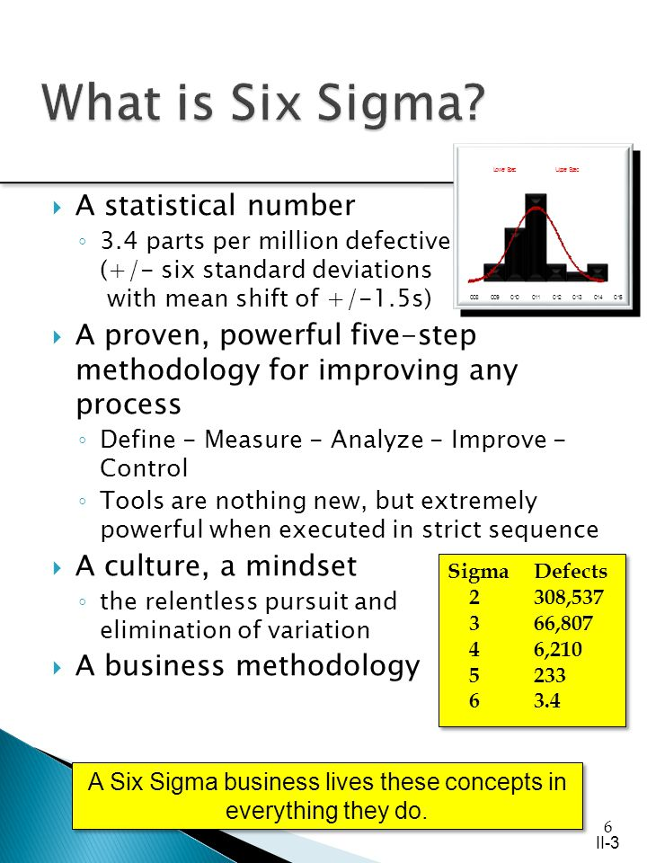 6 A statistical number 3.4 parts per million defective (+/- six standard deviations with mean shift of +/-1.5s) A proven, powerful five-step methodology for improving any process Define - Measure - Analyze - Improve - Control Tools are nothing new, but extremely powerful when executed in strict sequence A culture, a mindset the relentless pursuit and elimination of variation A business methodology SigmaDefects 2 308,537 3 66,807 4 6,210 5 233 6 3.4 A Six Sigma business lives these concepts in everything they do.