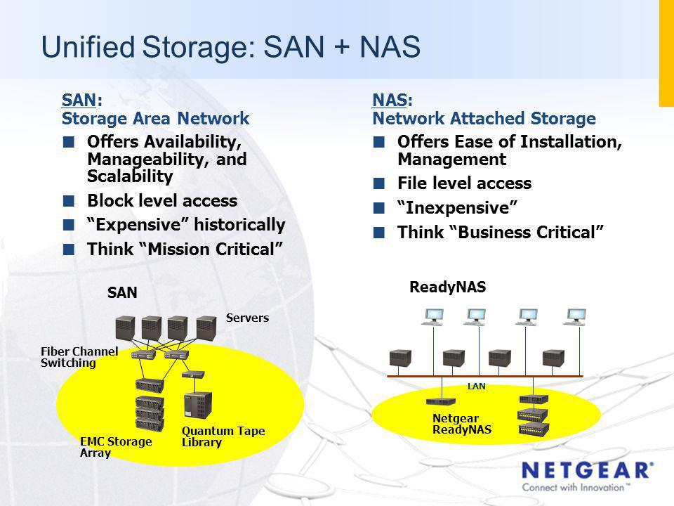 NAS: Network Attached Storage Offers Ease of Installation, Management File level access Inexpensive Think Business Critical LAN ReadyNAS Netgear ReadyNAS SAN: Storage Area Network Offers Availability, Manageability, and Scalability Block level access Expensive historically Think Mission Critical SAN EMC Storage Array Quantum Tape Library Fiber Channel Switching Servers Unified Storage: SAN + NAS