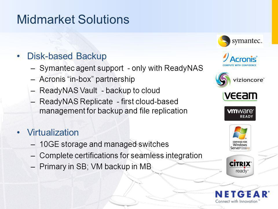 Midmarket Solutions Disk-based Backup –Symantec agent support - only with ReadyNAS –Acronis in-box partnership –ReadyNAS Vault - backup to cloud –ReadyNAS Replicate - first cloud-based management for backup and file replication Virtualization –10GE storage and managed switches –Complete certifications for seamless integration –Primary in SB; VM backup in MB