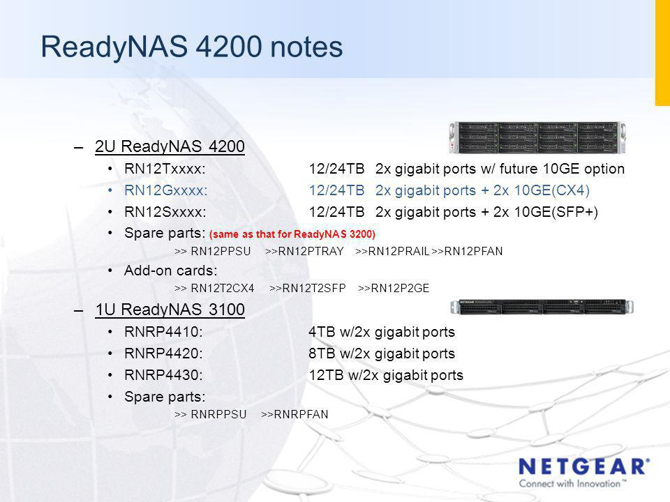 ReadyNAS 4200 notes –2U ReadyNAS 4200 RN12Txxxx:12/24TB2x gigabit ports w/ future 10GE option RN12Gxxxx:12/24TB2x gigabit ports + 2x 10GE(CX4) RN12Sxx