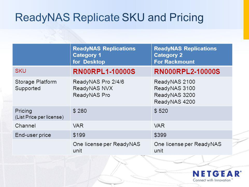 ReadyNAS Replicate SKU and Pricing ReadyNAS Replications Category 1 for Desktop ReadyNAS Replications Category 2 For Rackmount SKU RN00RPL1-10000SRN00