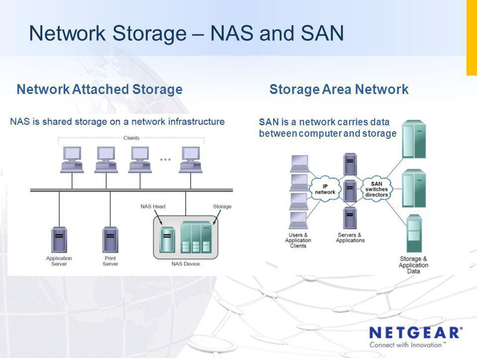 Network Storage – NAS and SAN SAN is a network carries data between computer and storage Network Attached Storage Storage Area Network
