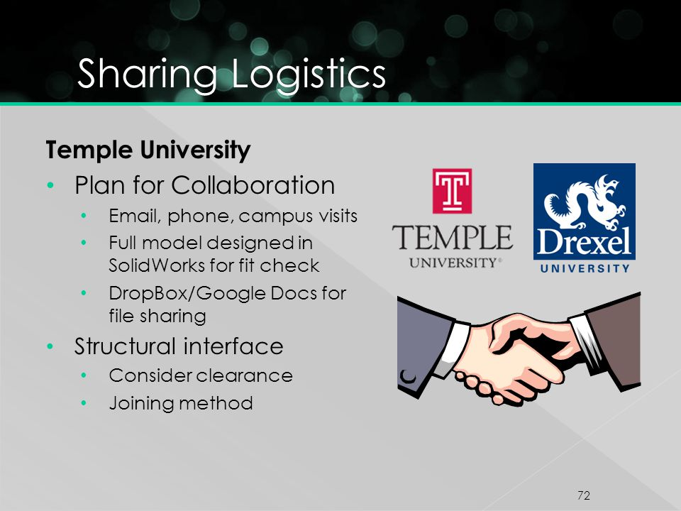 Temple University Plan for Collaboration Email, phone, campus visits Full model designed in SolidWorks for fit check DropBox/Google Docs for file sharing Structural interface Consider clearance Joining method 72