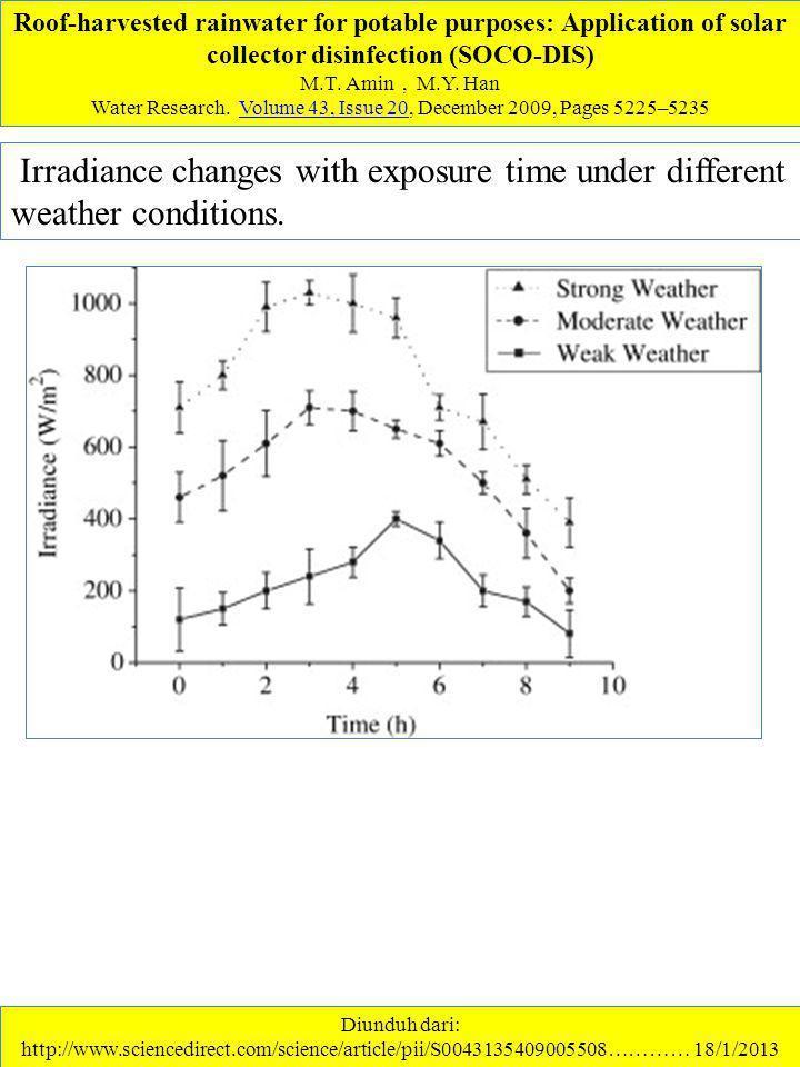 Diunduh dari: http://www.sciencedirect.com/science/article/pii/S0022169411001144 ………… 18/1/2013.