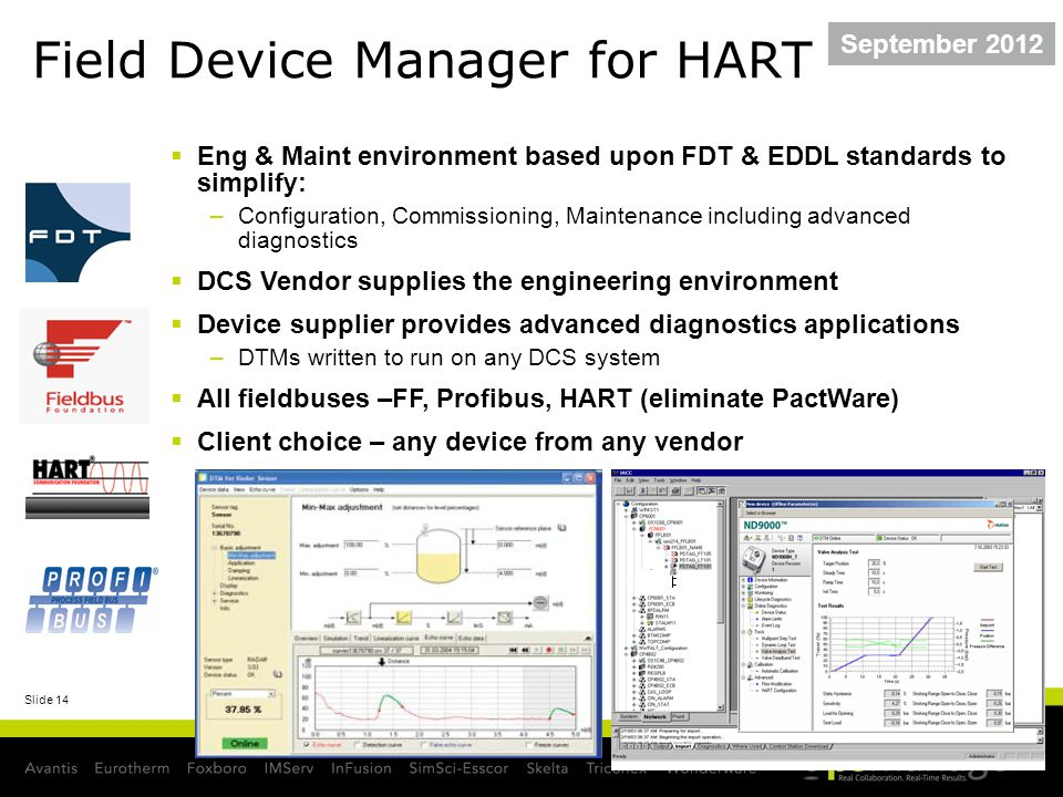Slide 14 Field Device Manager for HART Eng & Maint environment based upon FDT & EDDL standards to simplify: –Configuration, Commissioning, Maintenance including advanced diagnostics DCS Vendor supplies the engineering environment Device supplier provides advanced diagnostics applications –DTMs written to run on any DCS system All fieldbuses –FF, Profibus, HART (eliminate PactWare) Client choice – any device from any vendor September 2012