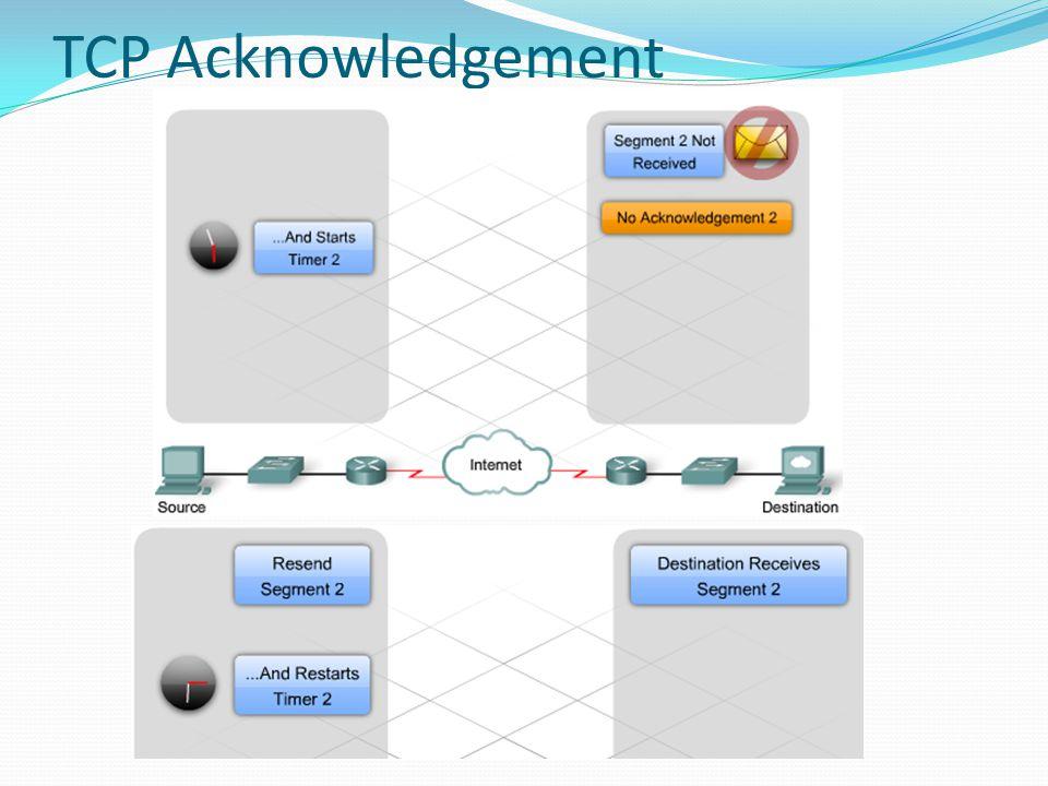 TCP Acknowledgement