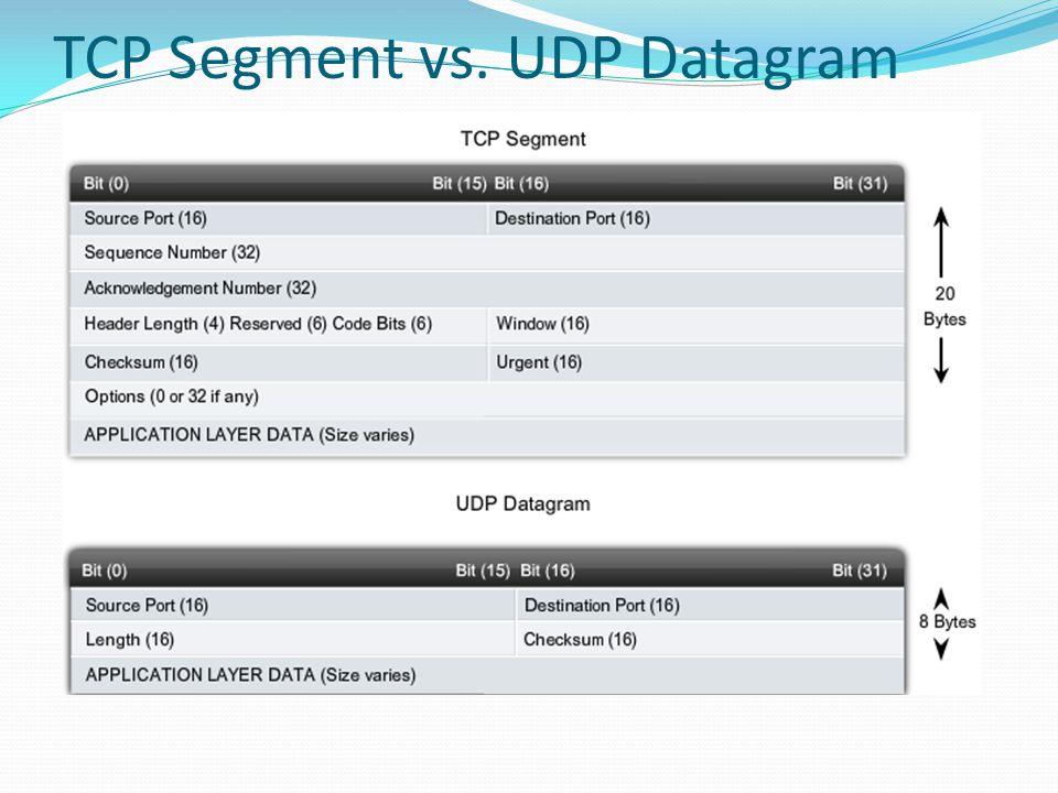 TCP Segment vs. UDP Datagram