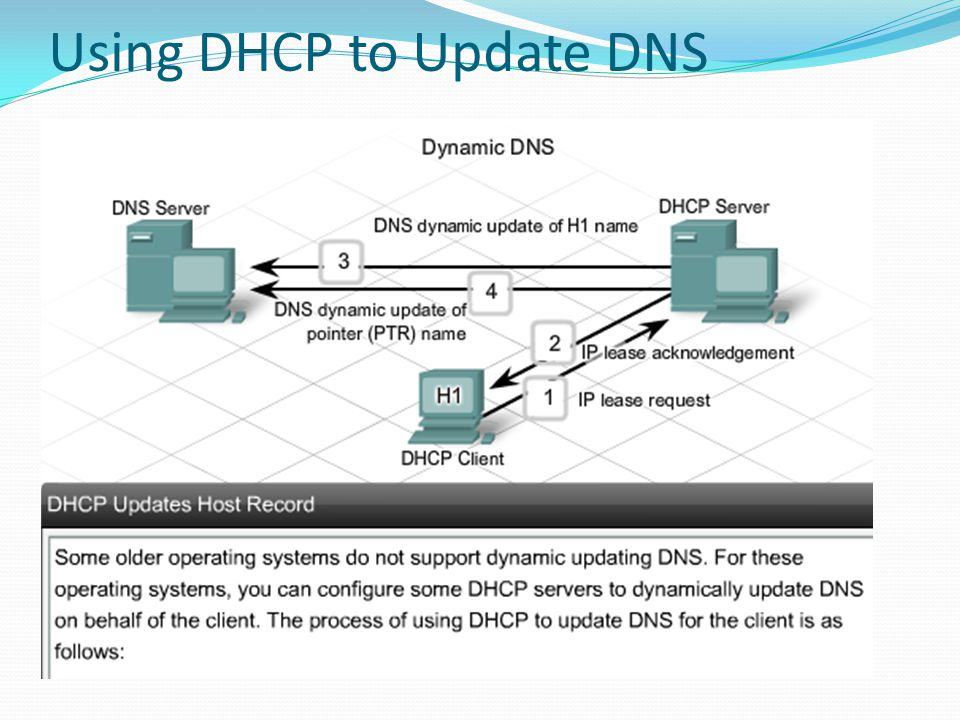 Using DHCP to Update DNS