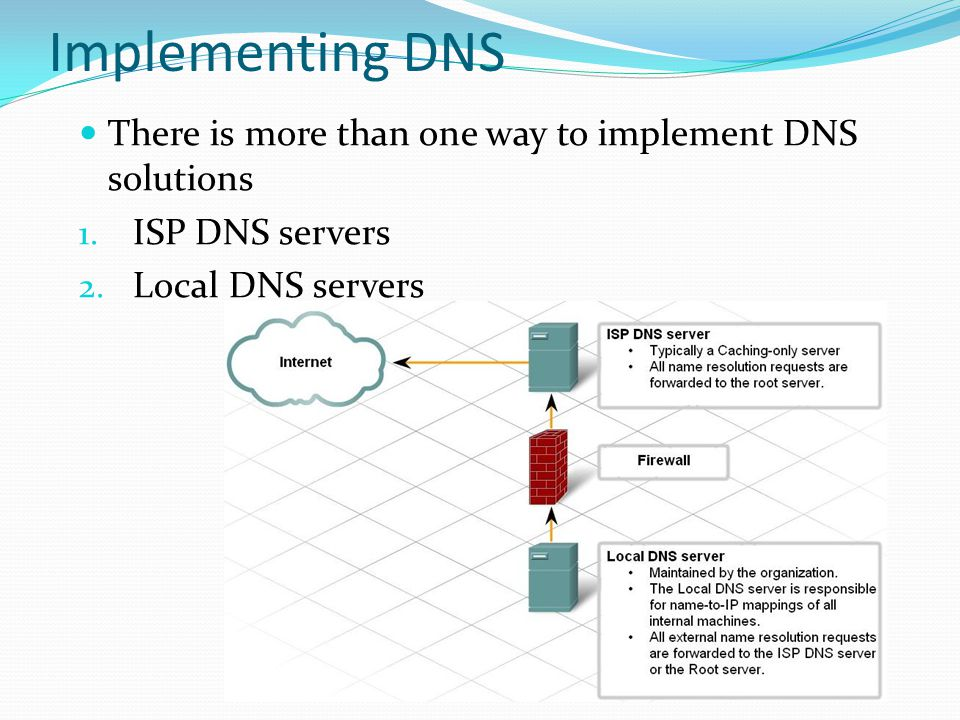 Implementing DNS There is more than one way to implement DNS solutions 1. ISP DNS servers 2. Local DNS servers