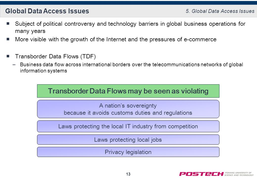 13 Global Data Access Issues Subject of political controversy and technology barriers in global business operations for many years More visible with the growth of the Internet and the pressures of e-commerce Transborder Data Flows (TDF) –Business data flow across international borders over the telecommunications networks of global information systems Transborder Data Flows may be seen as violating A nations sovereignty because it avoids customs duties and regulations Laws protecting the local IT industry from competition Laws protecting local jobs Privacy legislation 5.