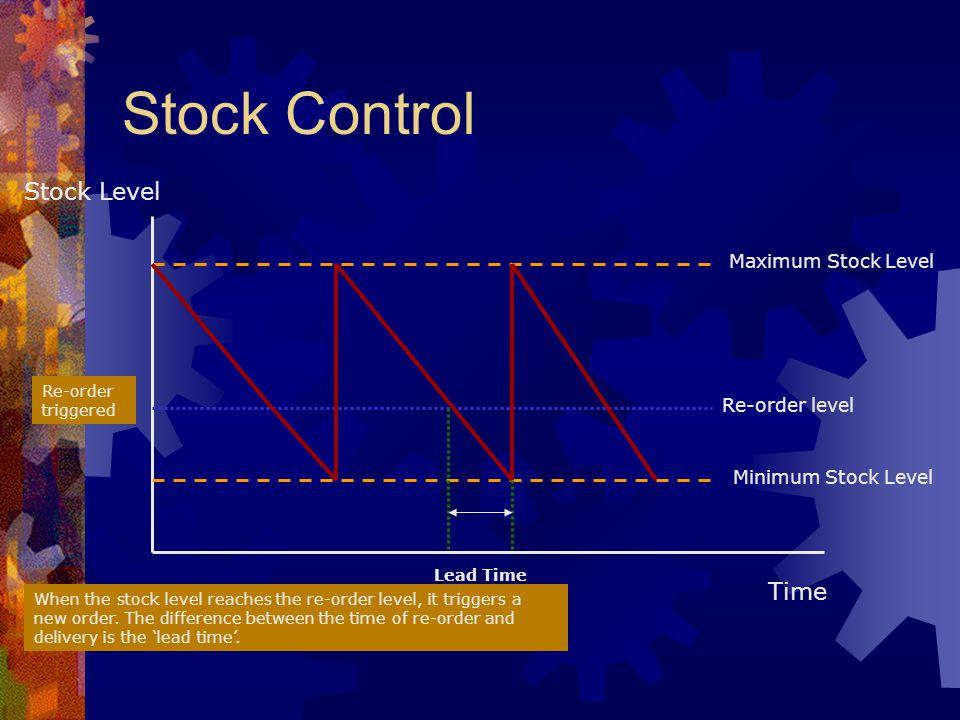 Stock Control Stock Level Time Maximum Stock Level Minimum Stock Level Re-order level The Traditional Stock Control Model Maximum stock levels achieve