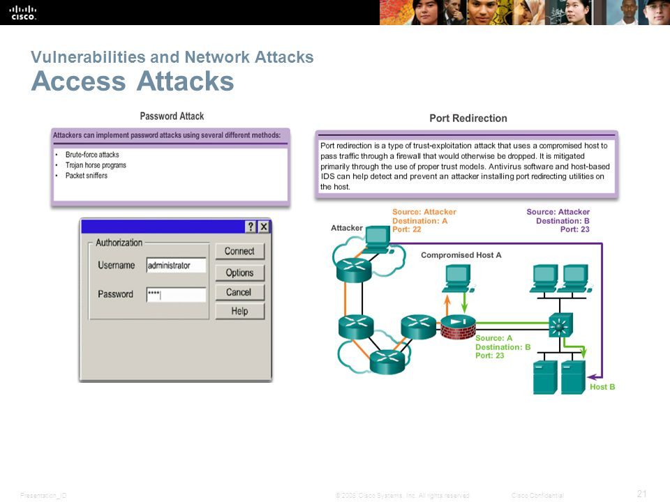 Presentation_ID 21 © 2008 Cisco Systems, Inc. All rights reserved.Cisco Confidential Vulnerabilities and Network Attacks Access Attacks
