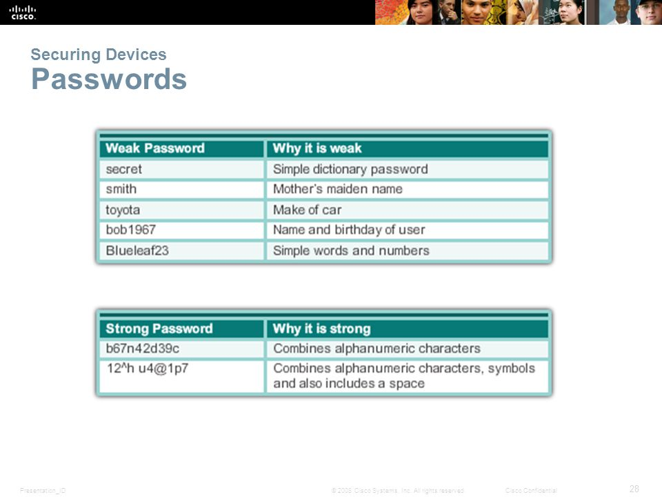 Presentation_ID 28 © 2008 Cisco Systems, Inc. All rights reserved.Cisco Confidential Securing Devices Passwords