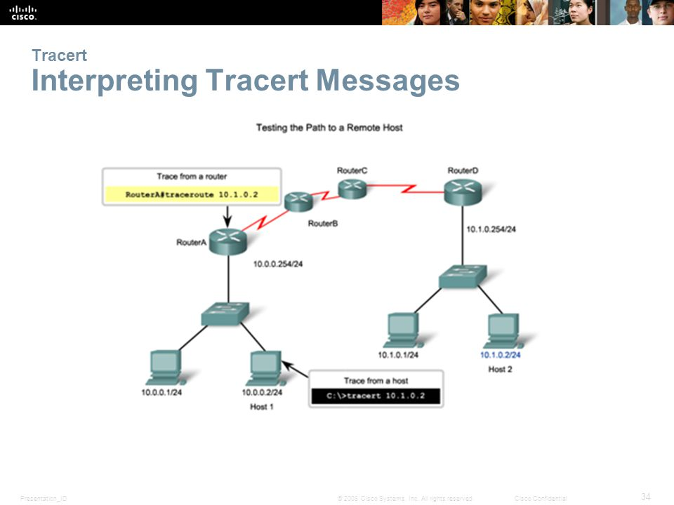 Presentation_ID 34 © 2008 Cisco Systems, Inc. All rights reserved.Cisco Confidential Tracert Interpreting Tracert Messages