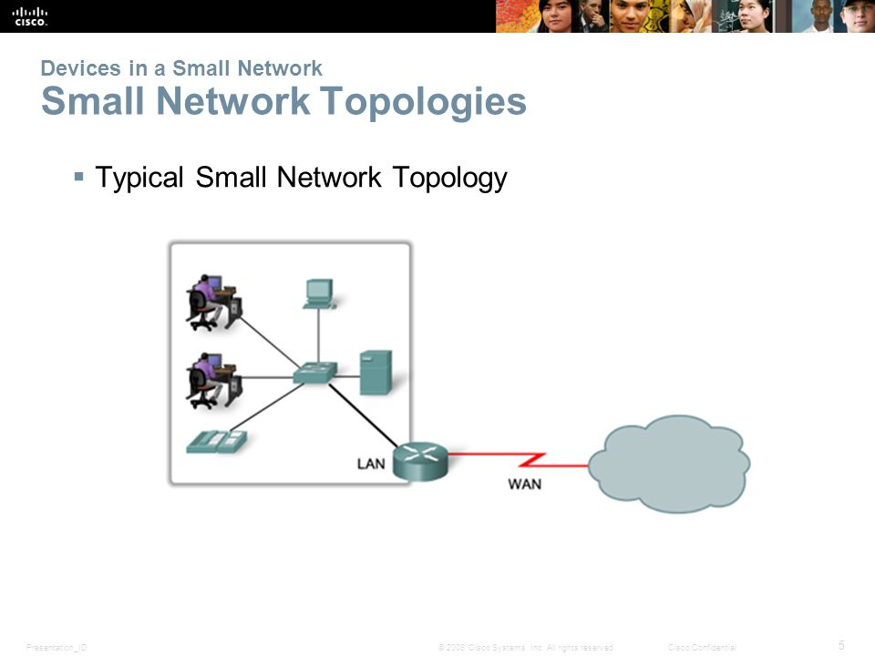Presentation_ID 5 © 2008 Cisco Systems, Inc. All rights reserved.Cisco Confidential Devices in a Small Network Small Network Topologies Typical Small