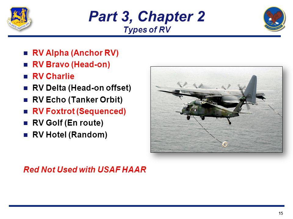 Part 3, Chapter 2 Types of RV RV Alpha (Anchor RV) RV Bravo (Head-on) RV Charlie RV Delta (Head-on offset) RV Echo (Tanker Orbit) RV Foxtrot (Sequence