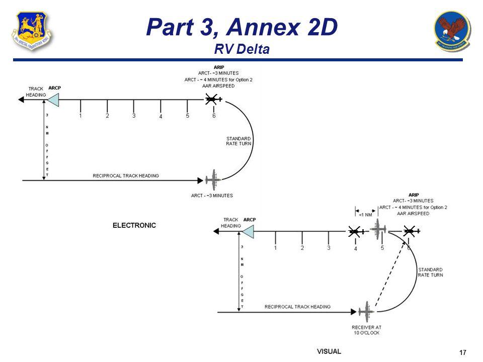 17 Part 3, Annex 2D RV Delta