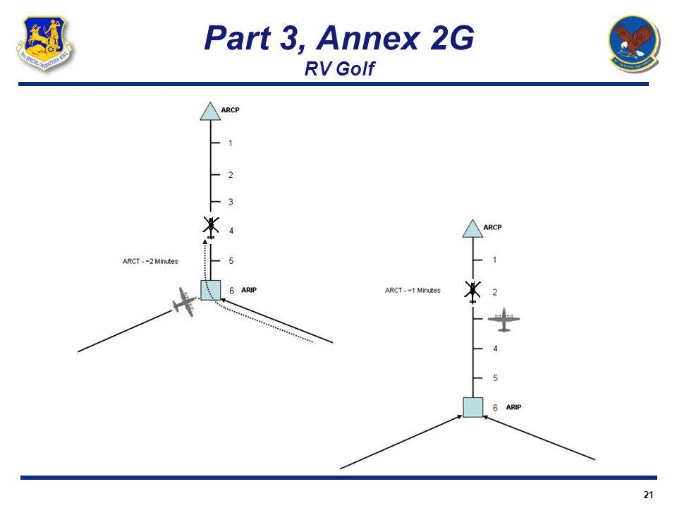 21 Part 3, Annex 2G RV Golf