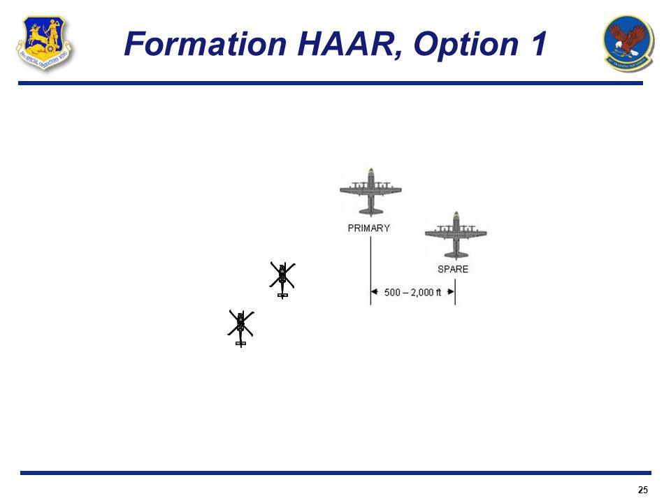 Formation HAAR, Option 1 25