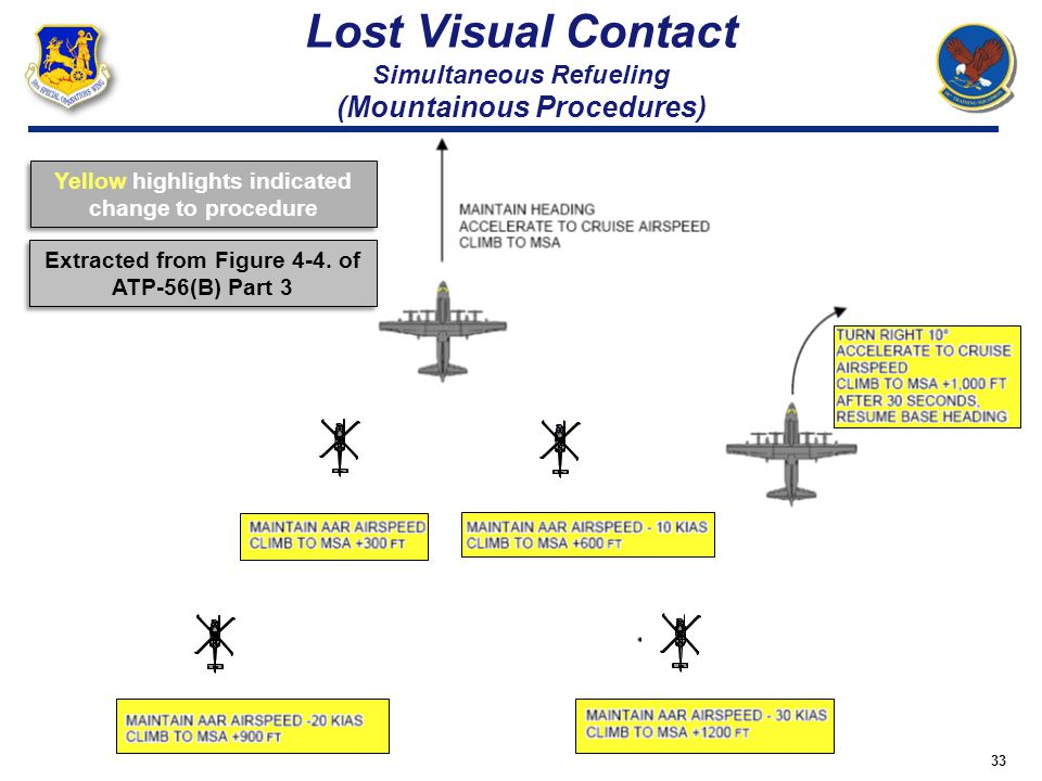 33 Lost Visual Contact Simultaneous Refueling (Mountainous Procedures) Yellow highlights indicated change to procedure Extracted from Figure 4-4. of A