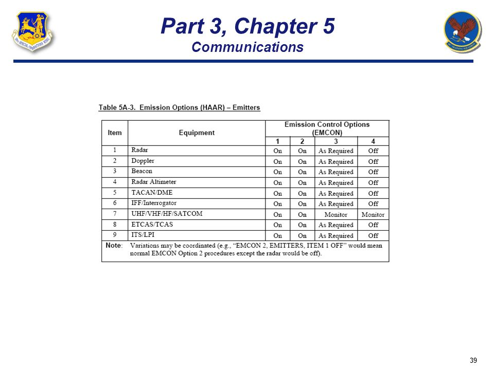 39 Part 3, Chapter 5 Communications