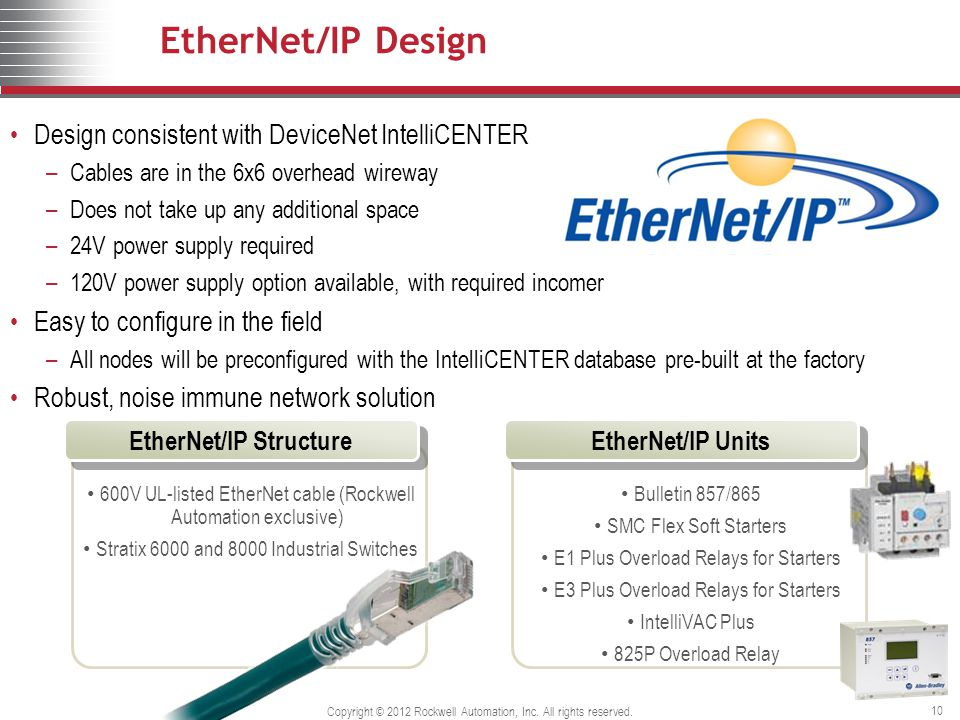 EtherNet/IP Design Design consistent with DeviceNet IntelliCENTER –Cables are in the 6x6 overhead wireway –Does not take up any additional space –24V