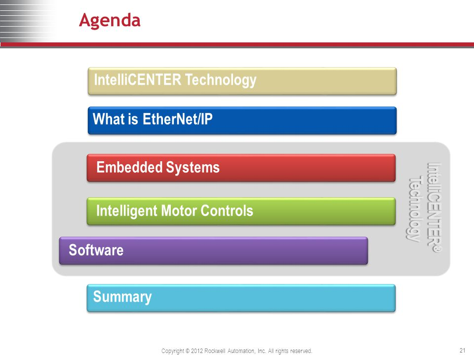 Agenda Embedded SystemsIntelligent Motor ControlsSoftware IntelliCENTER Technology What is EtherNet/IP Summary 21 Copyright © 2012 Rockwell Automation