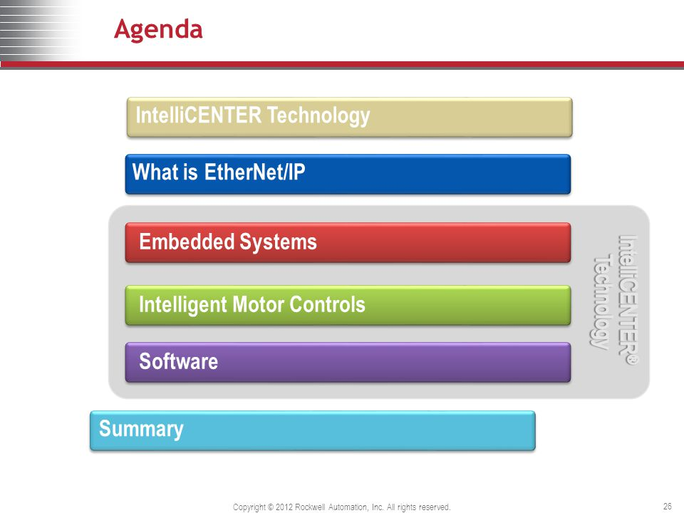 Agenda Embedded SystemsIntelligent Motor ControlsSoftware IntelliCENTER Technology What is EtherNet/IP Summary 26 Copyright © 2012 Rockwell Automation