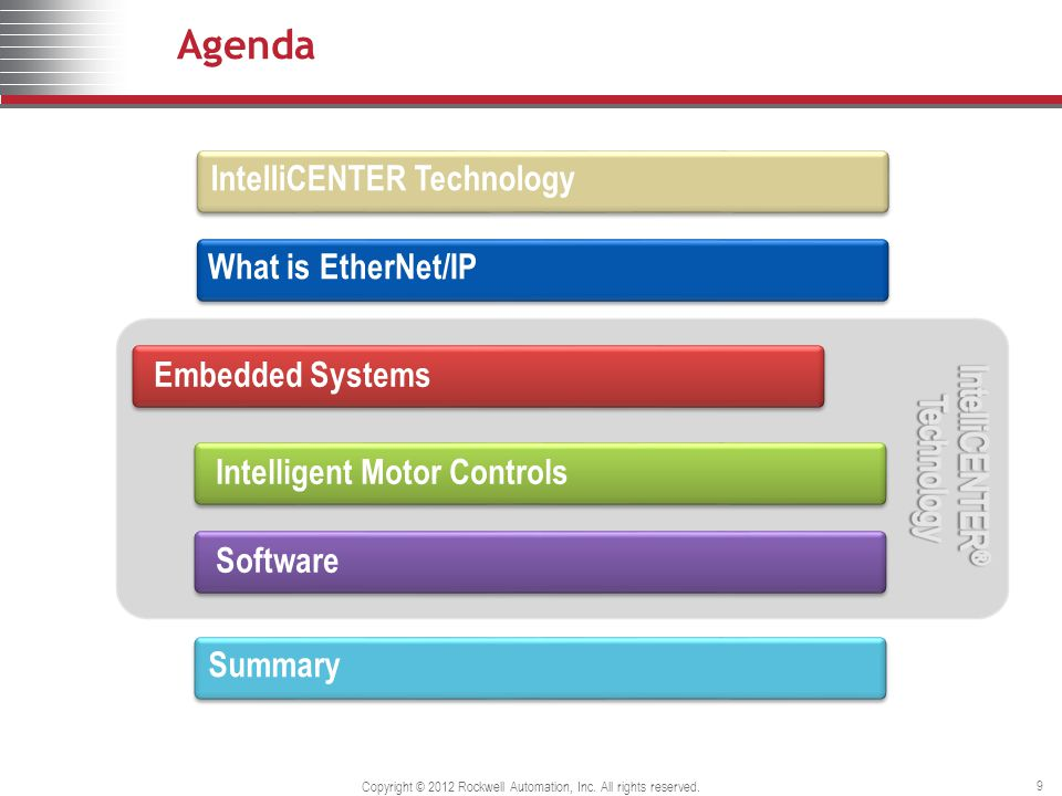 Agenda Embedded SystemsIntelligent Motor ControlsSoftware IntelliCENTER Technology What is EtherNet/IP Summary 9 Copyright © 2012 Rockwell Automation,
