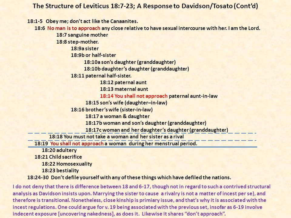 18:1-5 Obey me; dont act like the Canaanites. 18:6 No man is to approach any close relative to have sexual intercourse with her. I am the Lord. 18:7 s