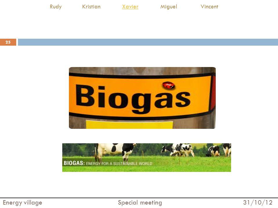 25 Energy village Special meeting 31/10/12 Rudy Kristian Xavier Miguel VincentXavier