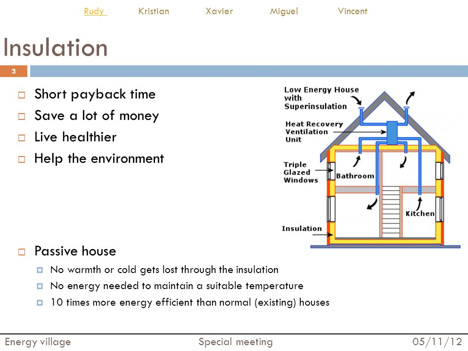 Insulation Short payback time Save a lot of money Live healthier Help the environment Passive house No warmth or cold gets lost through the insulation No energy needed to maintain a suitable temperature 10 times more energy efficient than normal (existing) houses 3 Energy village Special meeting 05/11/12 Rudy Rudy Kristian Xavier Miguel Vincent
