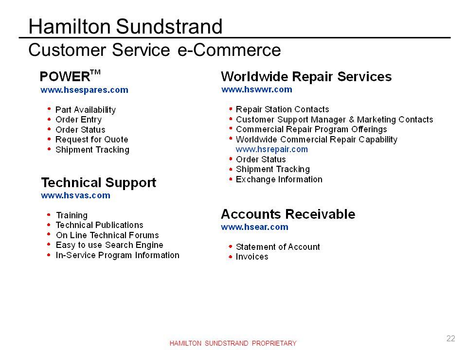 Hamilton Sundstrand Customer Service e-Commerce 22 HAMILTON SUNDSTRAND PROPRIETARY