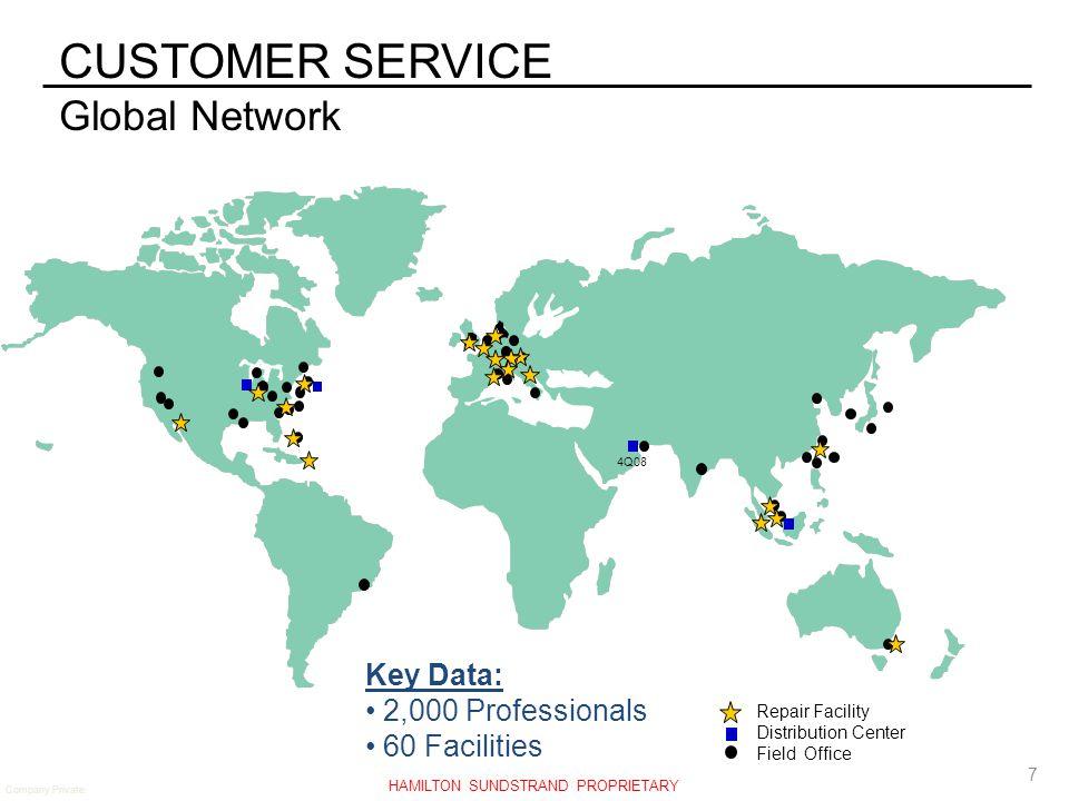 CUSTOMER SERVICE Global Network Repair Facility Distribution Center Field Office 4Q08 Key Data: 2,000 Professionals 60 Facilities Company Private 7 HA