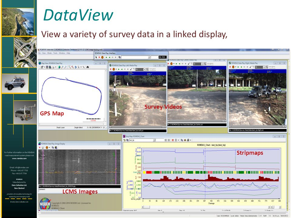 View a variety of survey data in a linked display, GPS Map Stripmaps Survey Videos LCMS Images