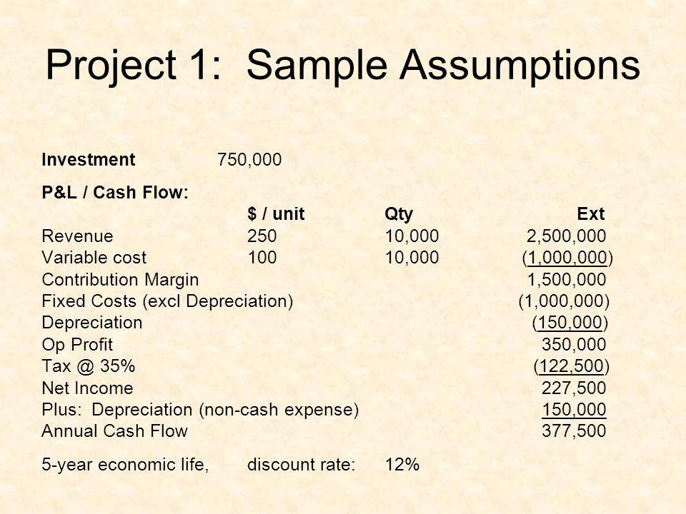 Project 1: Sample Assumptions Investment 750,000 P&L / Cash Flow: $ / unit Qty Ext Revenue 250 10,000 2,500,000 Variable cost 100 10,000 (1,000,000) C