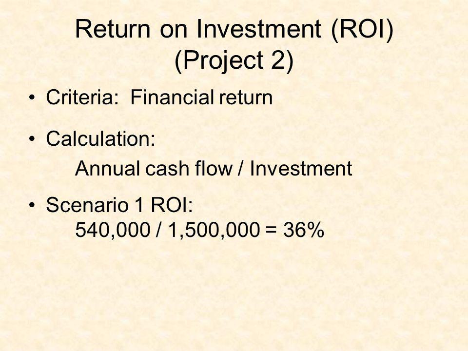 Return on Investment (ROI) (Project 2) Criteria: Financial return Calculation: Annual cash flow / Investment Scenario 1 ROI: 540,000 / 1,500,000 = 36%