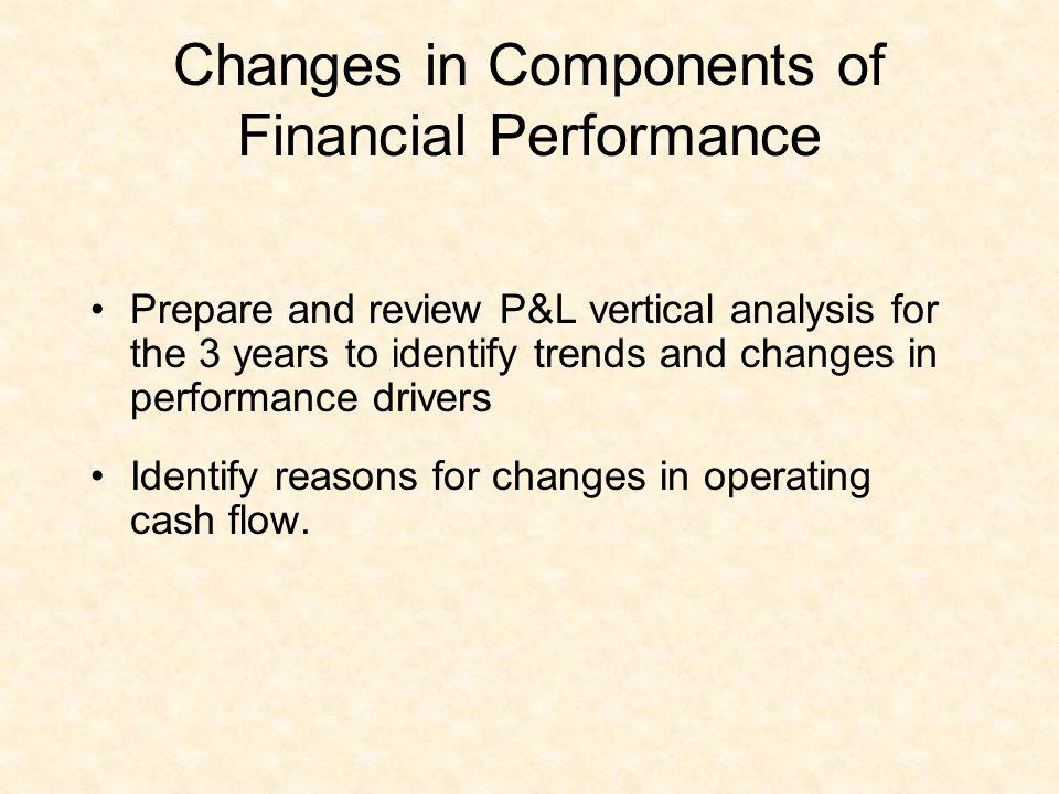 Changes in Components of Financial Performance Prepare and review P&L vertical analysis for the 3 years to identify trends and changes in performance