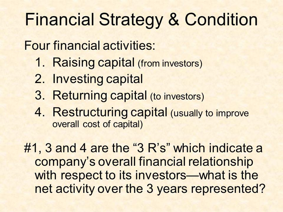 Financial Strategy & Condition Four financial activities: 1.Raising capital (from investors) 2.Investing capital 3.Returning capital (to investors) 4.