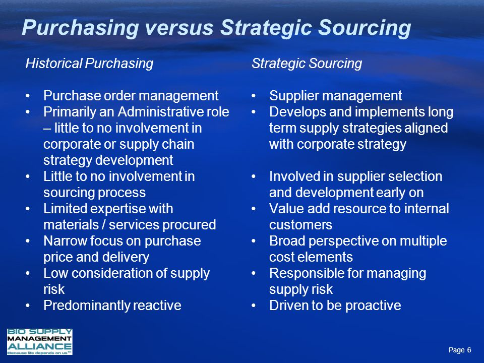 Purchasing versus Strategic Sourcing Historical Purchasing Purchase order management Primarily an Administrative role – little to no involvement in co